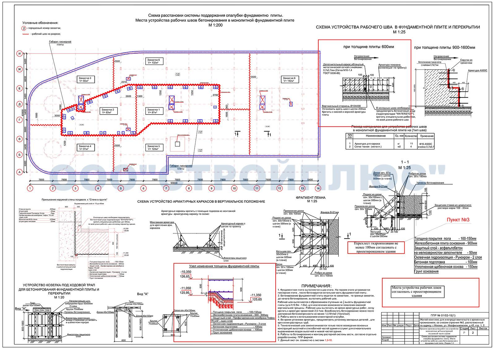 Схема бетонирования плитного фундамента
